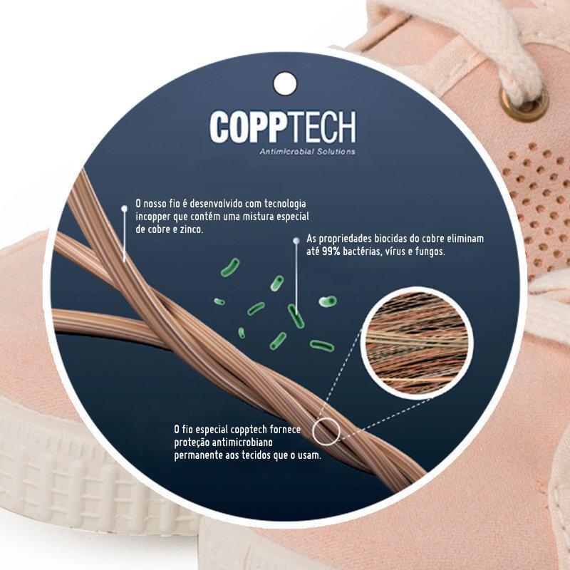 Tecnologia Copptech